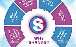 Shanas Fashion Designing Institute In K K Nagar Trichy 620021 Sulekha Trichy