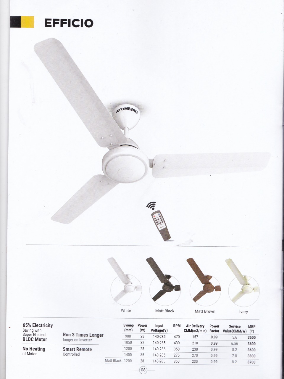 Top 10 Bajaj Fan Dealers in Visakhapatnam, Ceiling Fans for