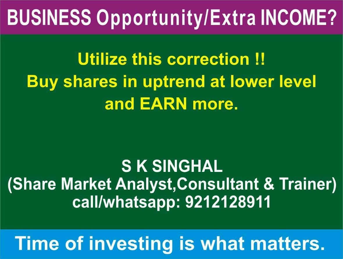 Best Institutes for Forex Trading Course Training in Ahmedabad