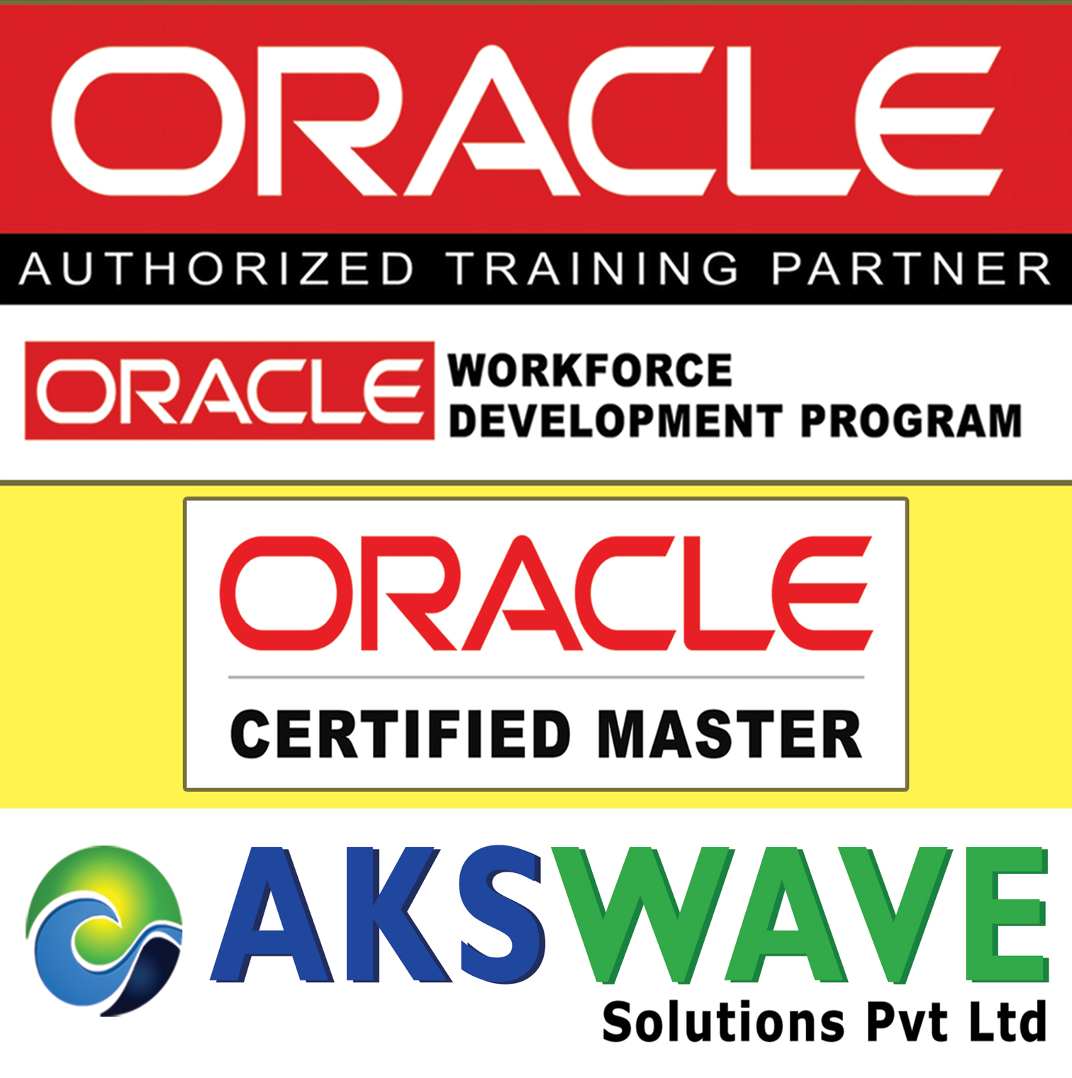 Oracle SQL Training in Hyderabad, Classes, Courses
