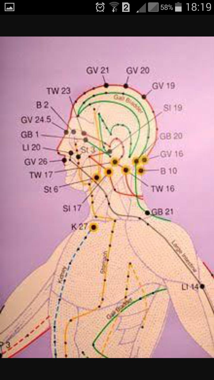 Top 10 Acupuncture & Acupressure Doctors in Andheri East
