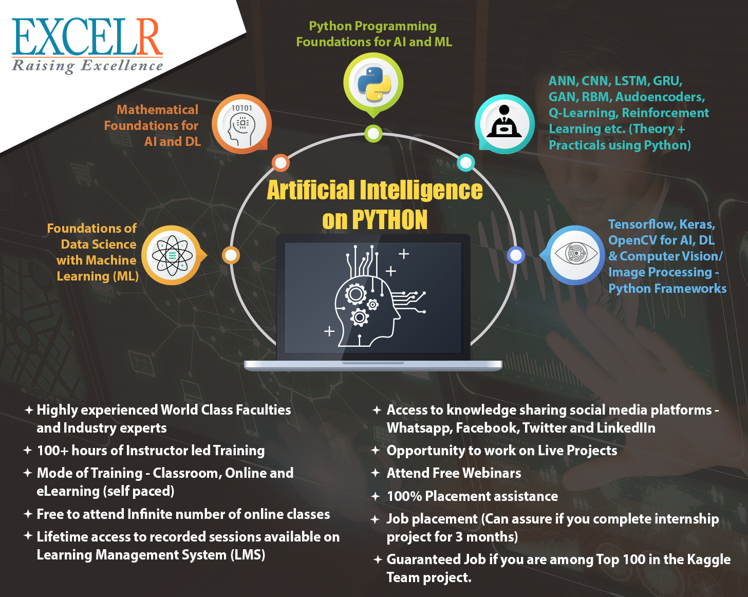 Artificial Intelligence Training in Cochin, AI Training in