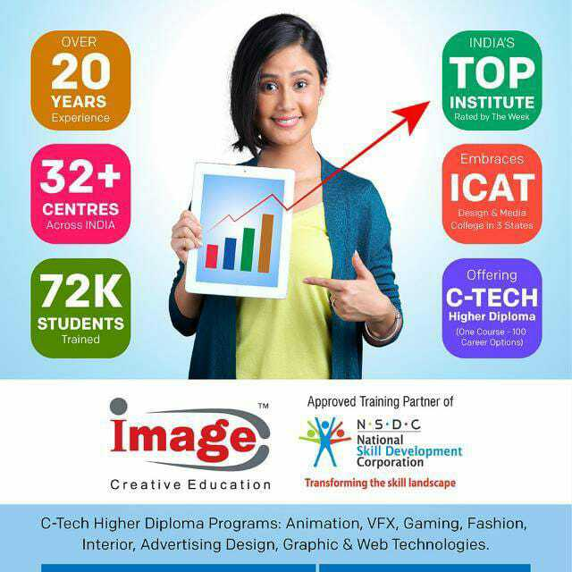 Image Creative Education In Uttarahalli Bangalore 560098 Sulekha Bangalore