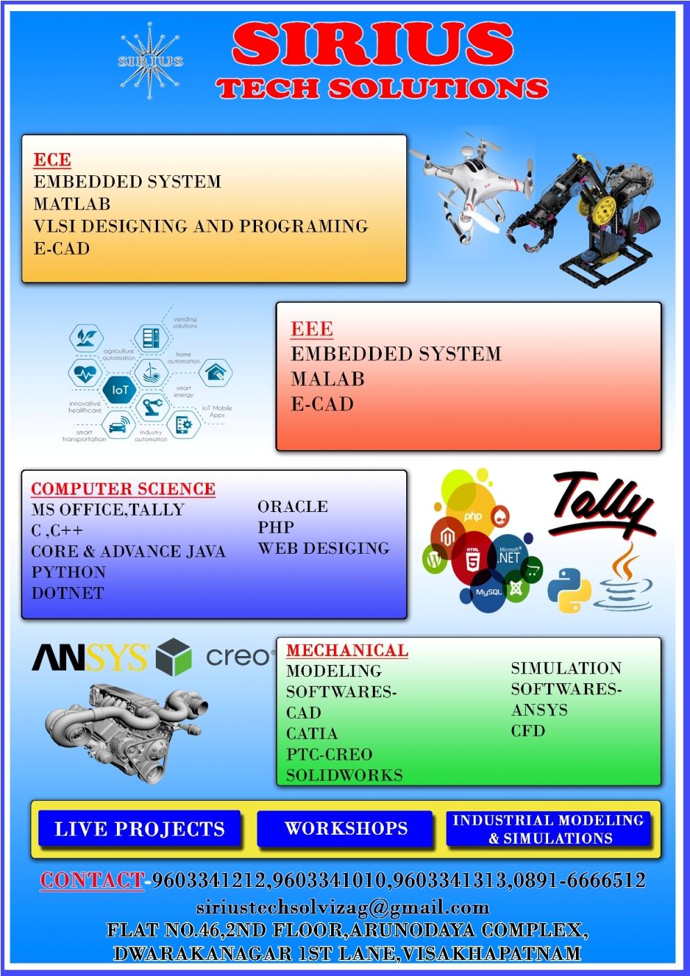 VLSI Design Course in Visakhapatnam, VLSI Design Training in