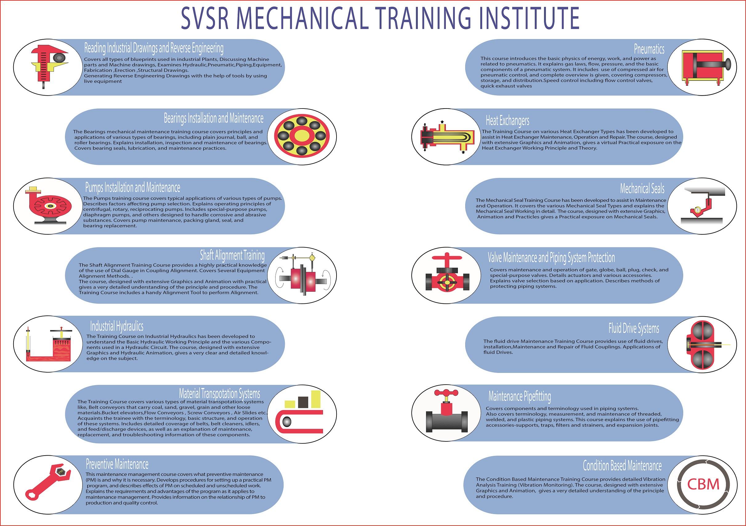CNC Programming Training in Kakinada, Classes, Courses