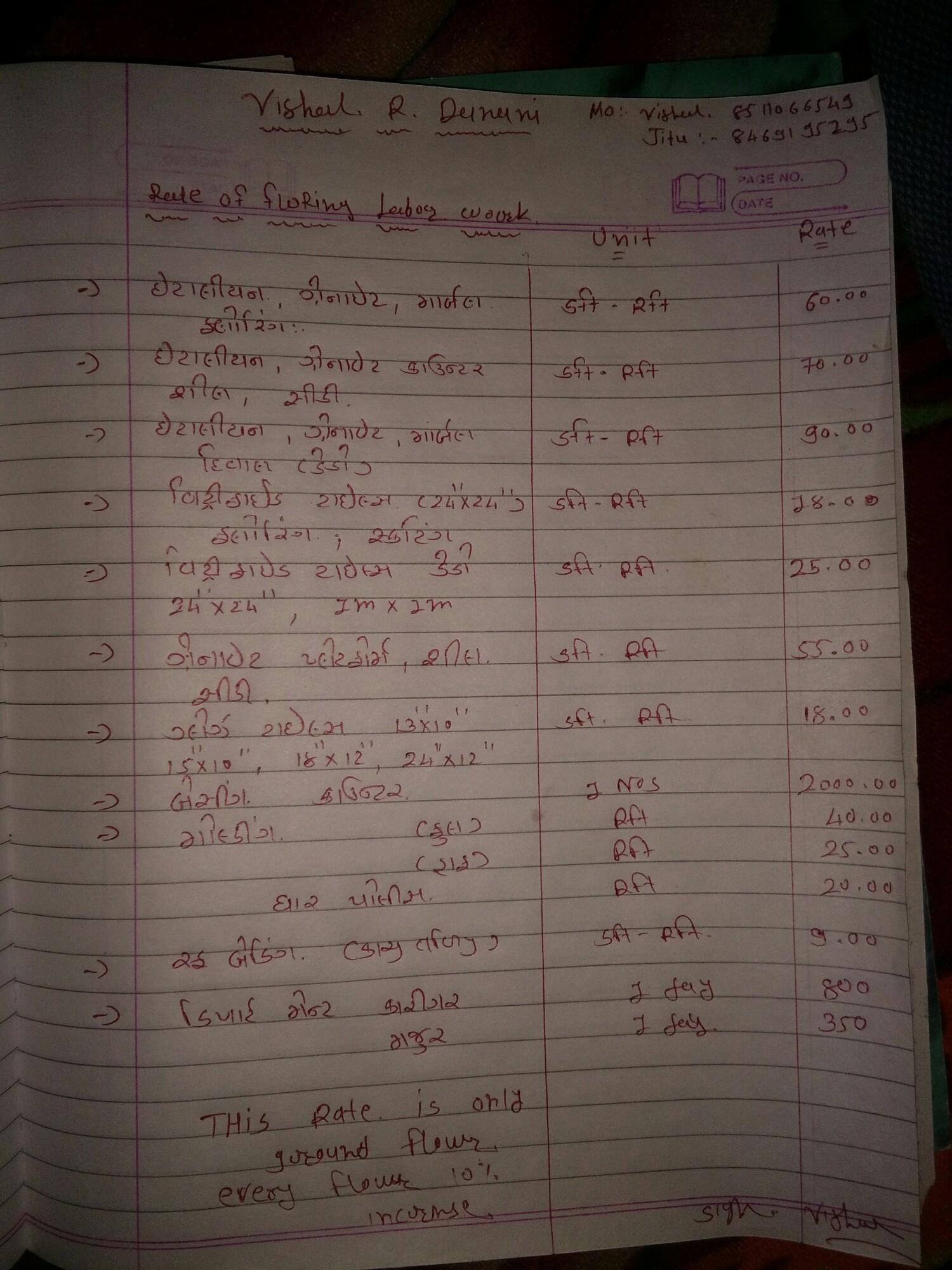 Top 10 Epoxy Coating in Ahmedabad, PU, ESD Flooring