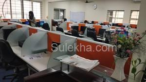 Office Space For Rent In Btm Layout Bangalore Rental It Parks Sulekha Bangalore